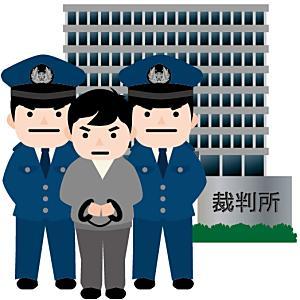 実刑判決が出るとすぐに収監される?